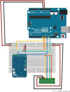 home sensor network part 1 wiring together the. Black Bedroom Furniture Sets. Home Design Ideas