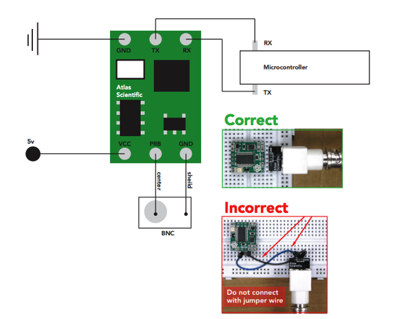 Arduino pH Meter with USB Interface - Microcontroller