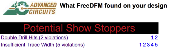 freeDFM Potential Show Stoppers