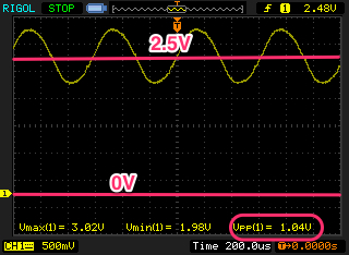 Wien Bridge Output