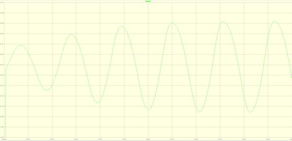 WaveForm at VROOM VROOM Stage