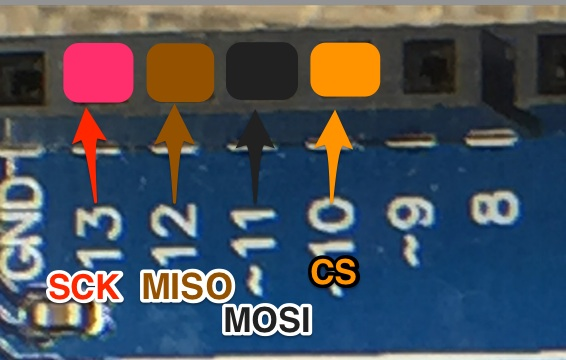 SPI PIns On Arduino