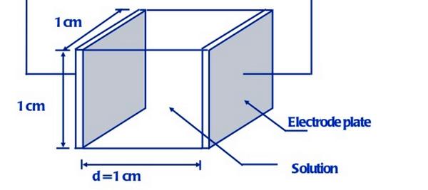 ECProbeDimensions